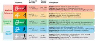 How-To-Use-Training-Zones-In-Marathon-Training-thumbnail