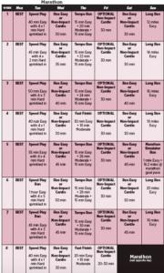 Marathon Training-Plans-3